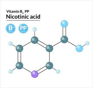 Капсикам от целлюлита и никотиновая кислота для похудения: тестируем популярные способы коррекции фигуры