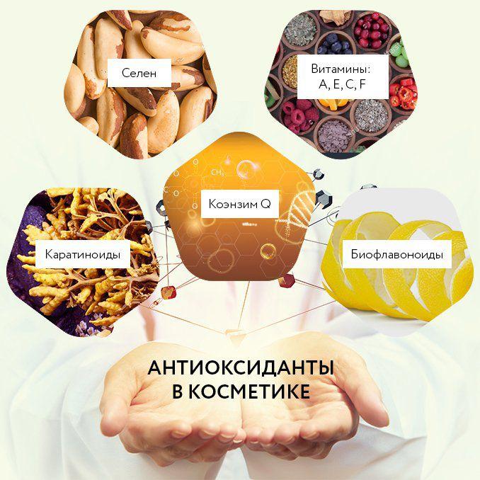 Антиоксиданты, применяемые в аппаратных и безаппаратных методиках